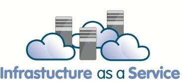 Infrastructure as a srvice یا IaaS